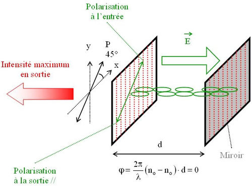 Beautiful Figure I 12 : In The Presence Of A Sufficient Electric Field, The Intensity Great Ideas