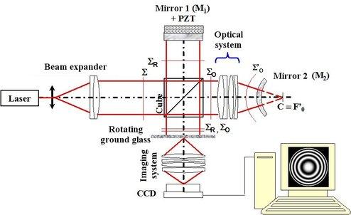 michelson interferometer pdf
