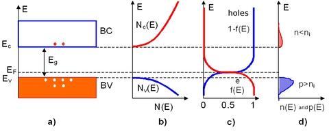 figure 6 p type semiconductor